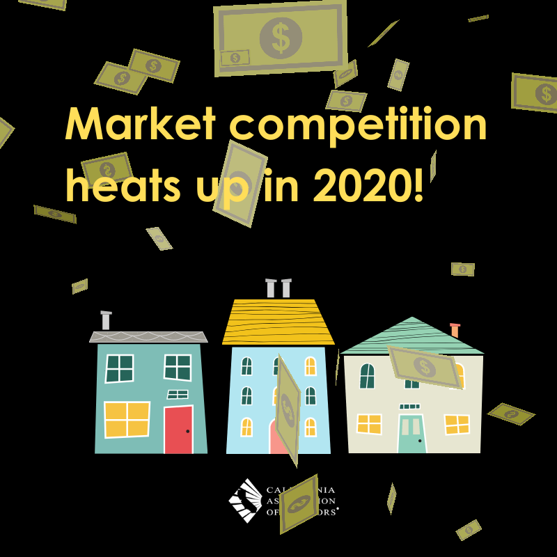 Market Competition Thumbnail