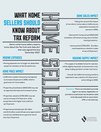 Image of home seller PDF