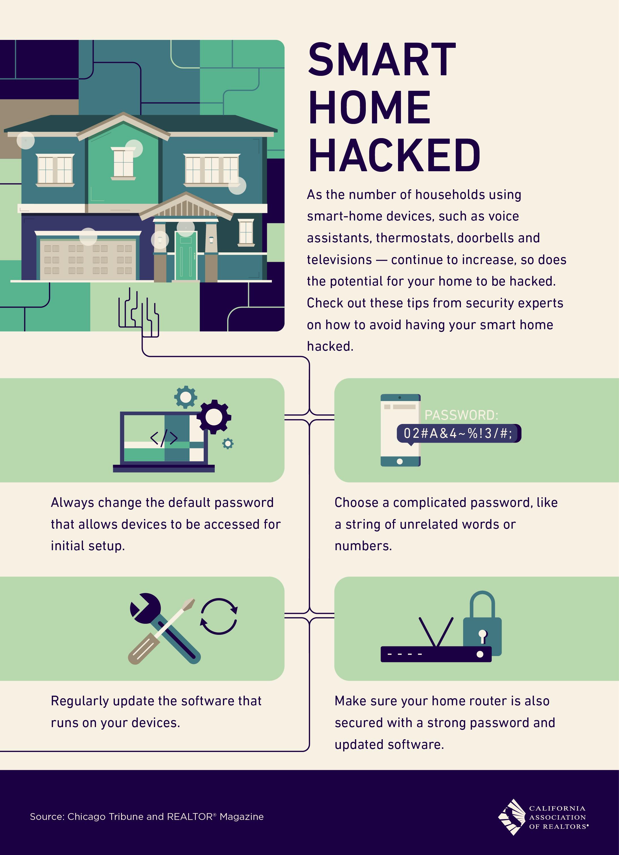 Smart Home Hacked | psiluvrealestate com