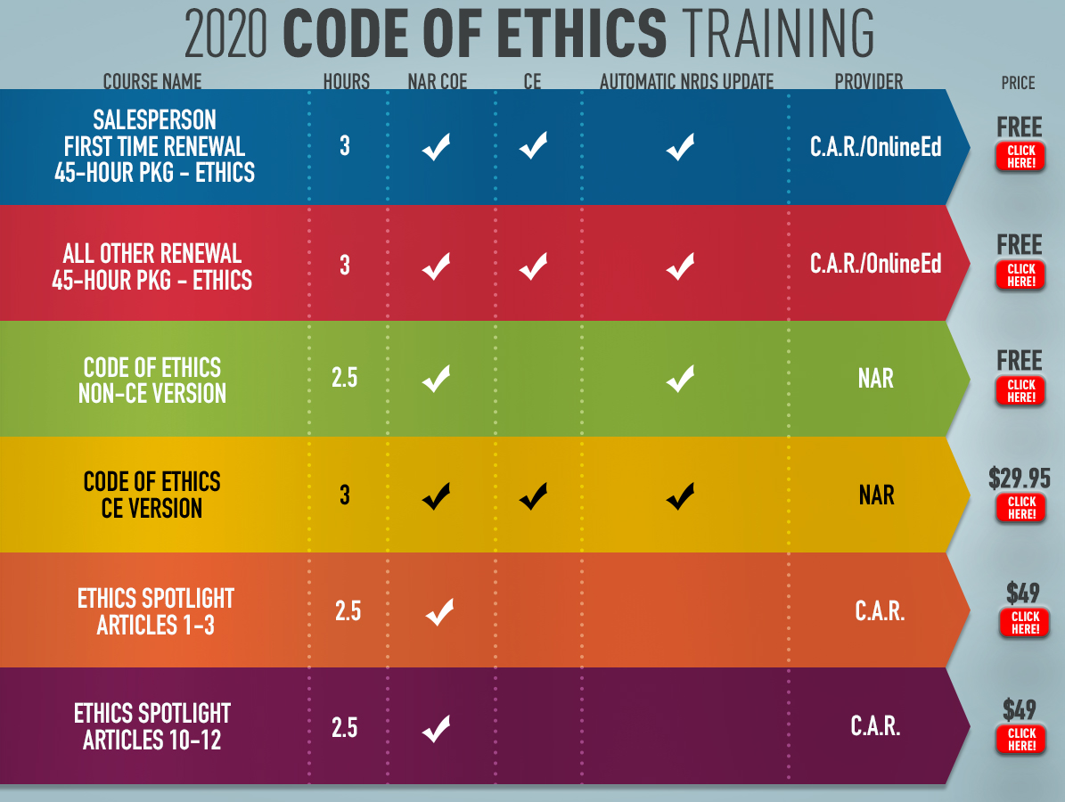 2020 Code of Ethics Training